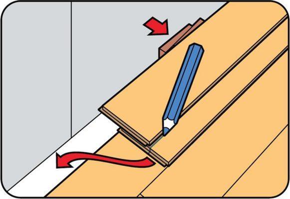 Przycinanie deski